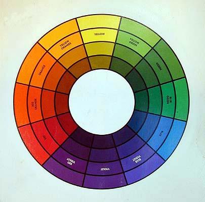 Complementaire kleurenschema