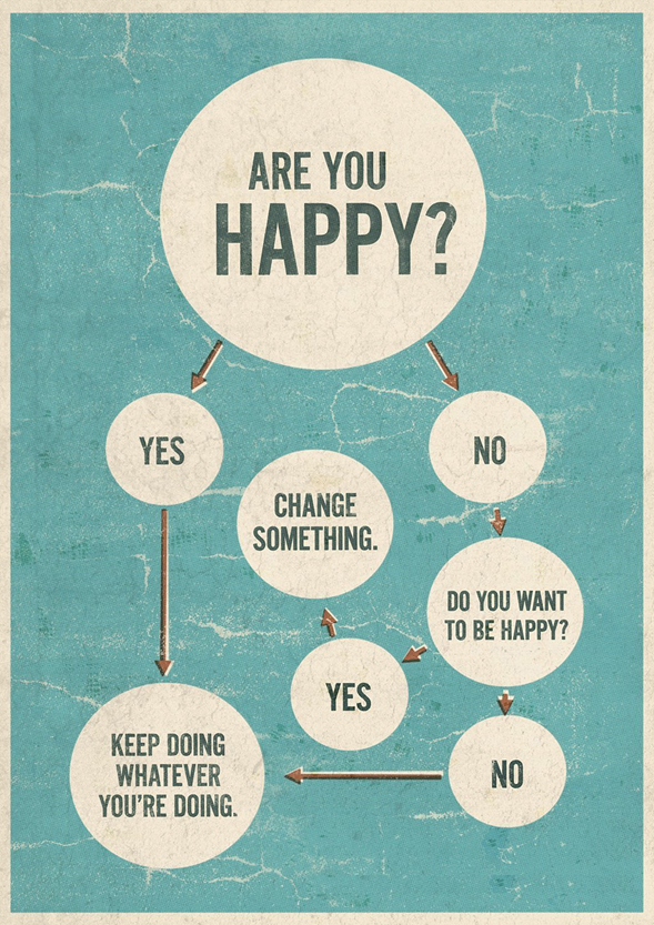 Happiness-map